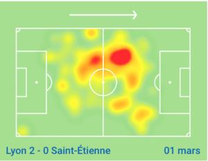 Heatmap de Guimaraes vs Saint-Etienne (SofaScore)