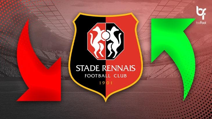 Stade Rennais : Un mercato parfait jusqu'à…
