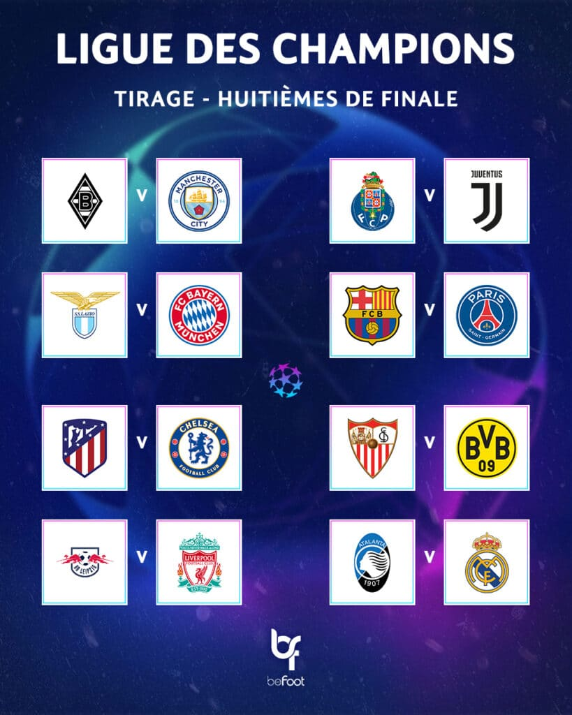 Tirage au sort 1/8ème de finale de Ligue des Champions